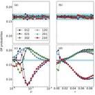 Maria Masoliver Vila defensa la seva tesi sobre codificació neuronal de senyals dèbils