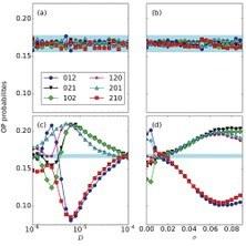 María Masoliver Vila defiende su tesis sobre codificación neuronal de señales débiles.
